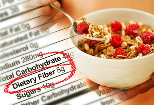 Less complex dietary recommendations that emphasize increased fiber intake may be more effective than overly-restrictive diets.
